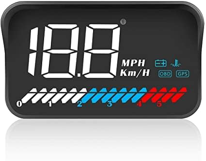ACERCAR Heads Up Display